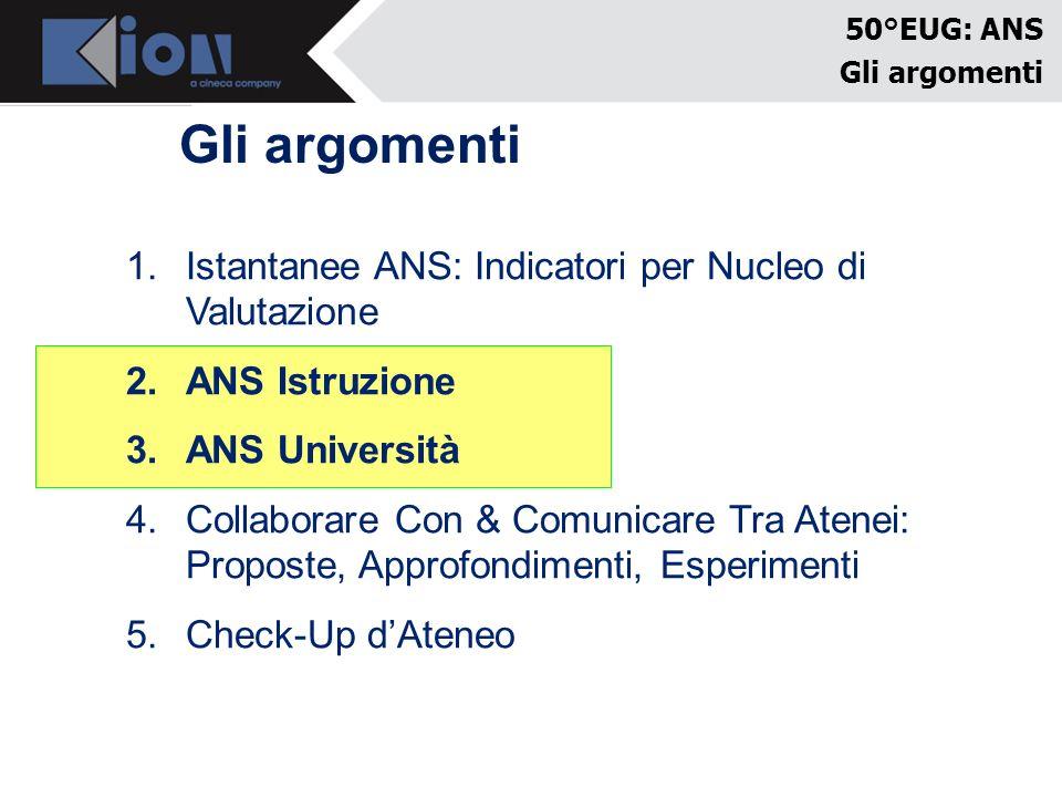 Gli argomenti Istantanee ANS: Indicatori per Nucleo di Valutazione