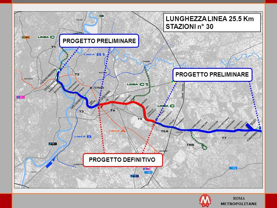 LUNGHEZZA LINEA 25.5 Km STAZIONI n° 30 PROGETTO PRELIMINARE