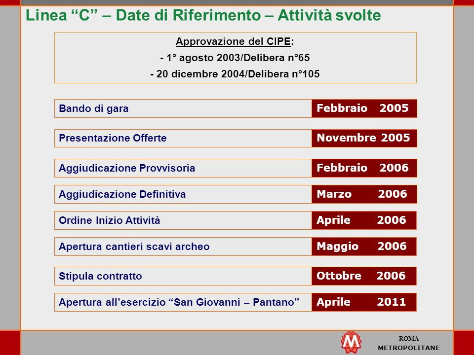 Approvazione del CIPE: - 20 dicembre 2004/Delibera n°105