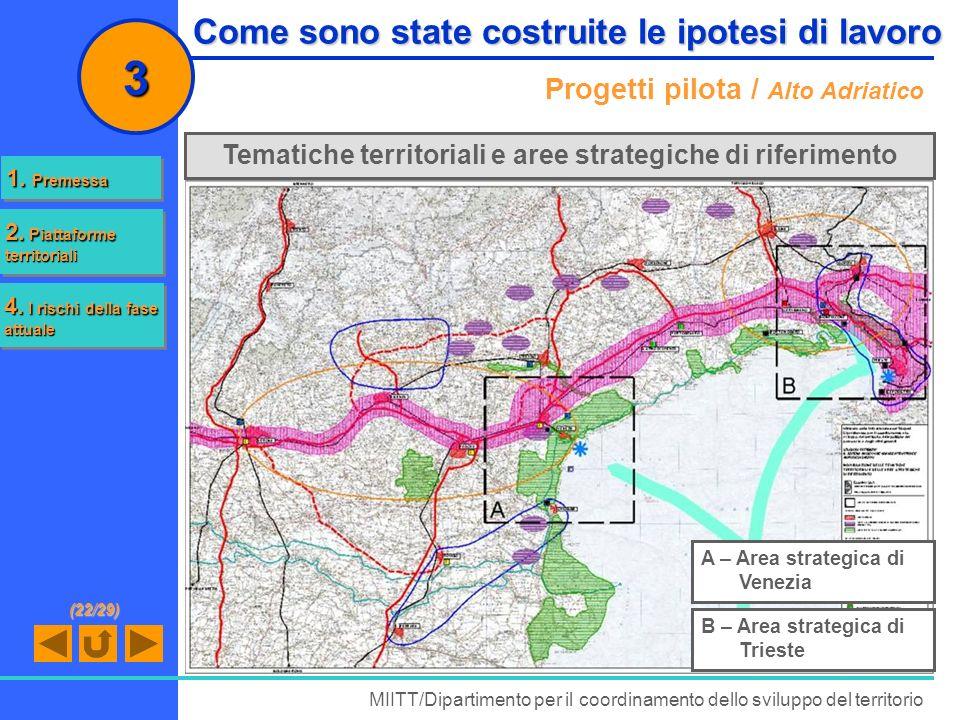 Tematiche territoriali e aree strategiche di riferimento