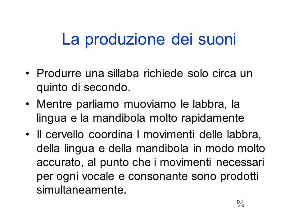 La produzione dei suoni