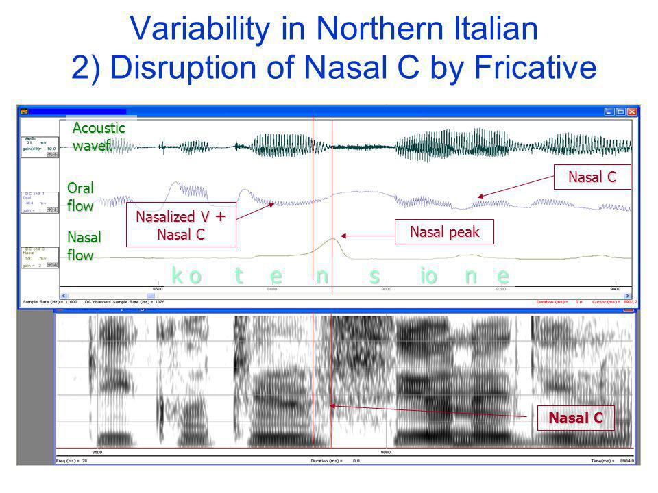 Variability in Northern Italian 2) Disruption of Nasal C by Fricative