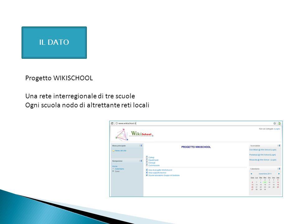 IL DATO Progetto WIKISCHOOL. Una rete interregionale di tre scuole.