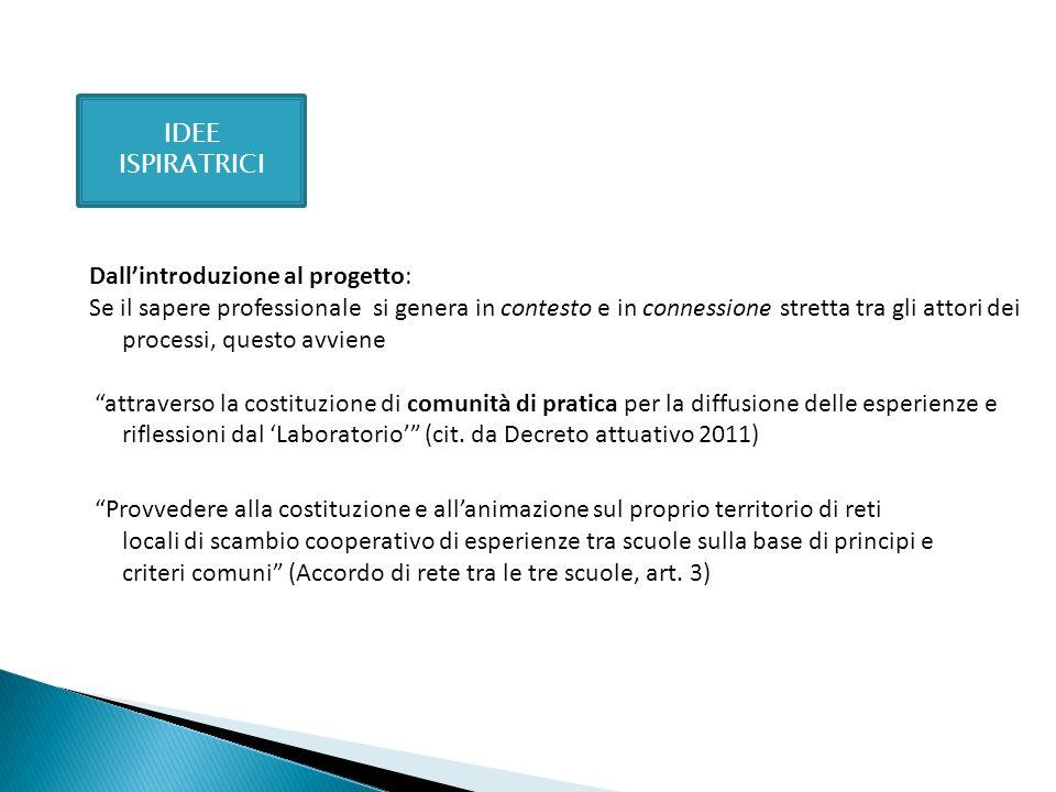 IDEE ISPIRATRICI Dall'introduzione al progetto: