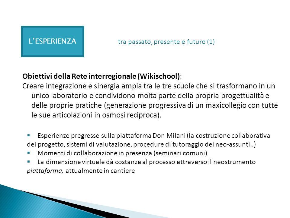 Obiettivi della Rete interregionale (Wikischool):