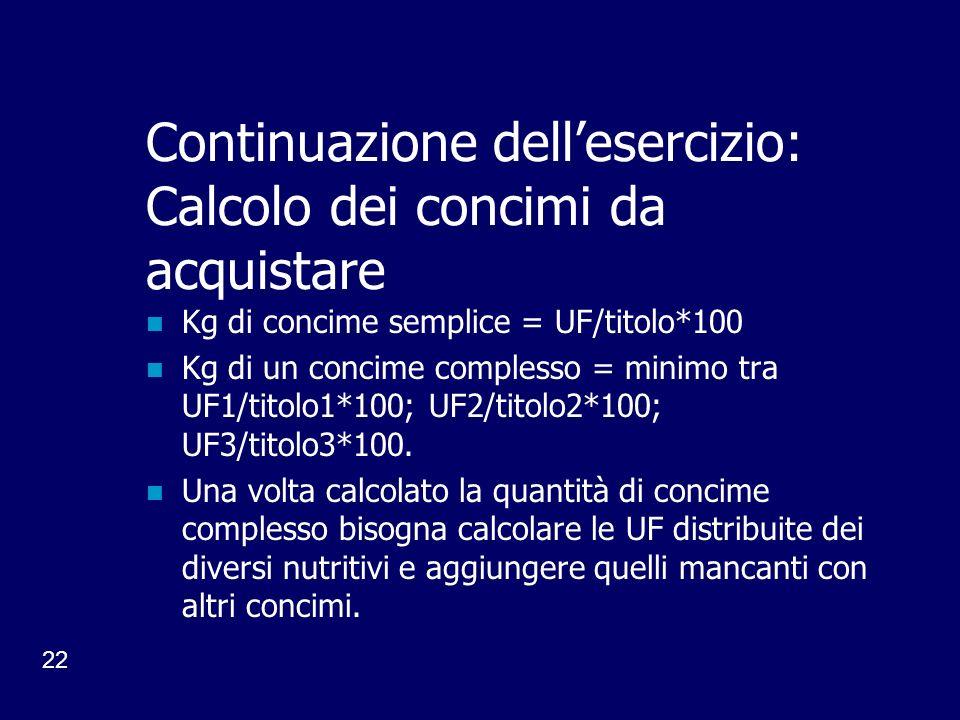Continuazione dell'esercizio: Calcolo dei concimi da acquistare