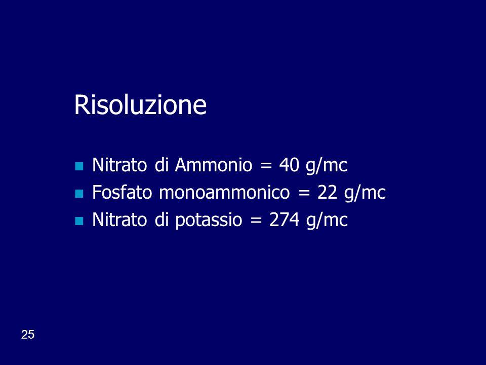 Risoluzione Nitrato di Ammonio = 40 g/mc