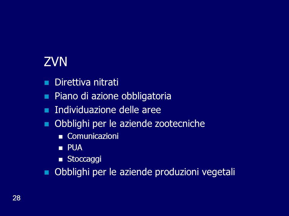 ZVN Direttiva nitrati Piano di azione obbligatoria