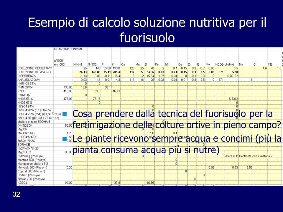 Esempio di calcolo soluzione nutritiva per il fuorisuolo