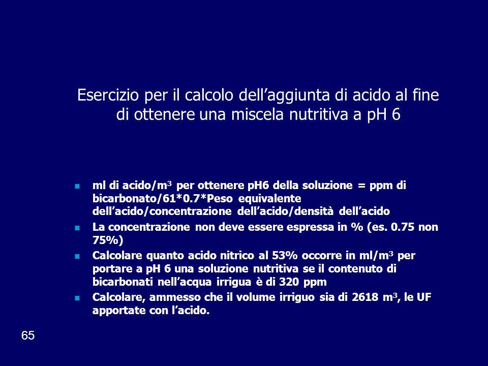 Esercizio per il calcolo dell'aggiunta di acido al fine di ottenere una miscela nutritiva a pH 6