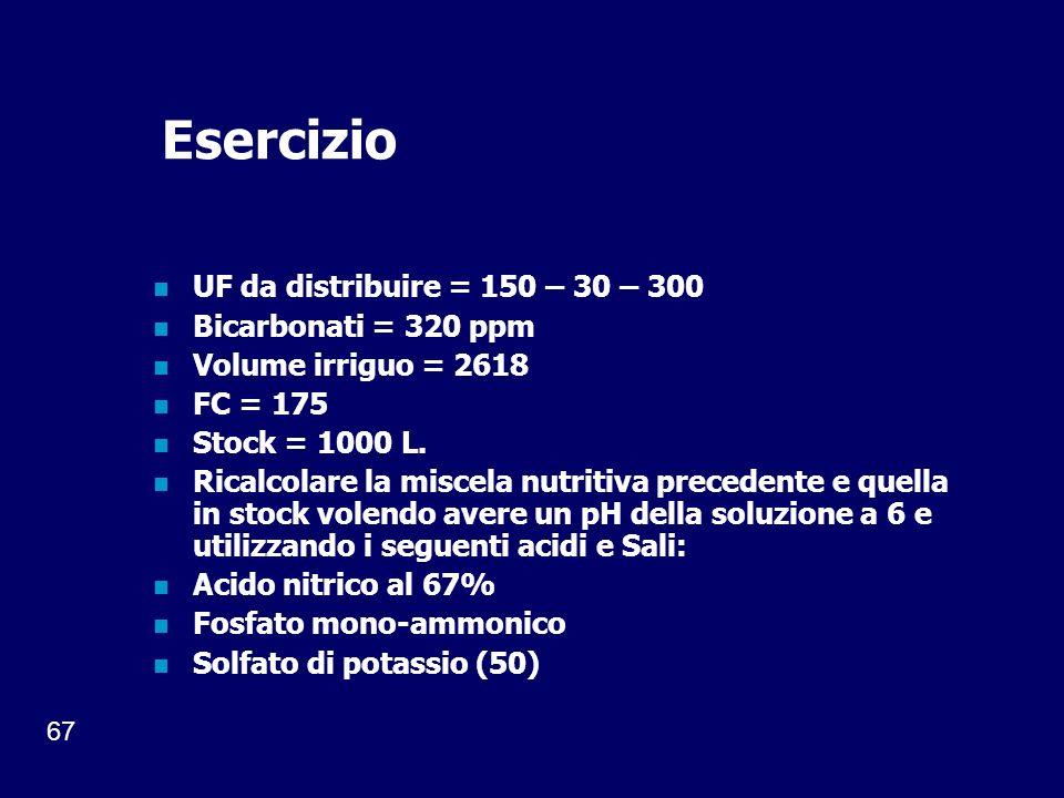 Esercizio UF da distribuire = 150 – 30 – 300 Bicarbonati = 320 ppm