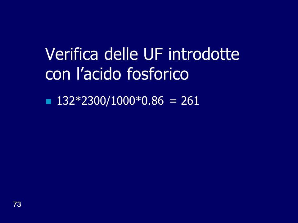 Verifica delle UF introdotte con l'acido fosforico
