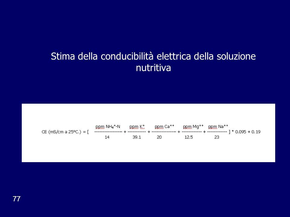 Stima della conducibilità elettrica della soluzione nutritiva