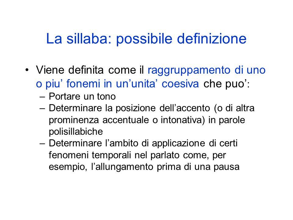 La sillaba: possibile definizione