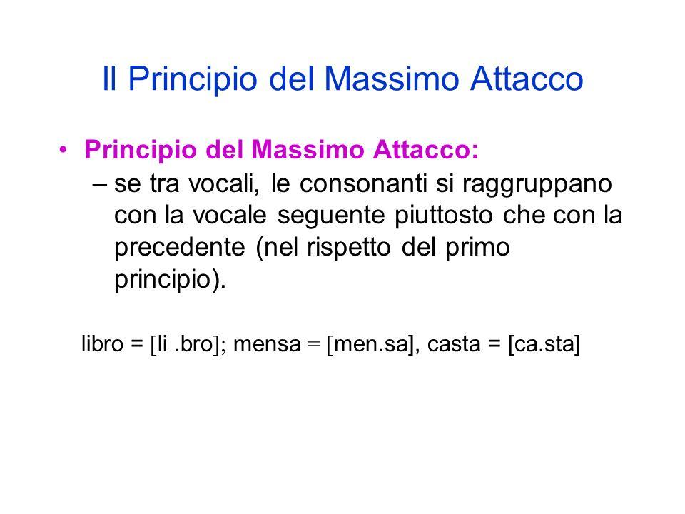 Il Principio del Massimo Attacco