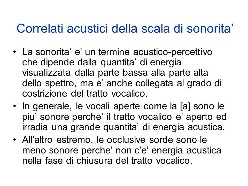 Correlati acustici della scala di sonorita'