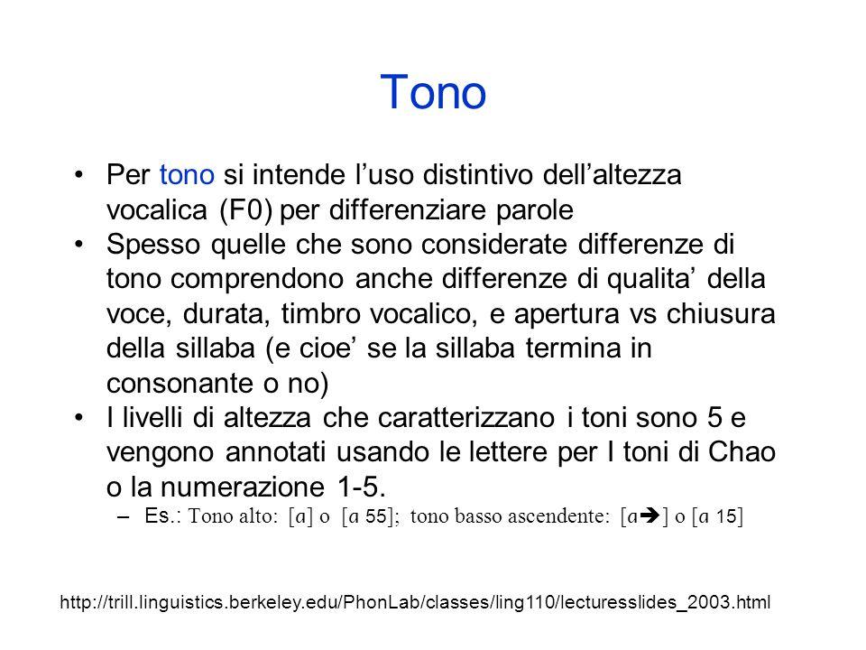 TonoPer tono si intende l'uso distintivo dell'altezza vocalica (F0) per differenziare parole.