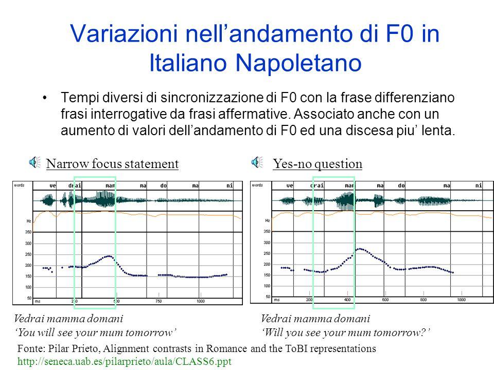 Variazioni nell'andamento di F0 in Italiano Napoletano