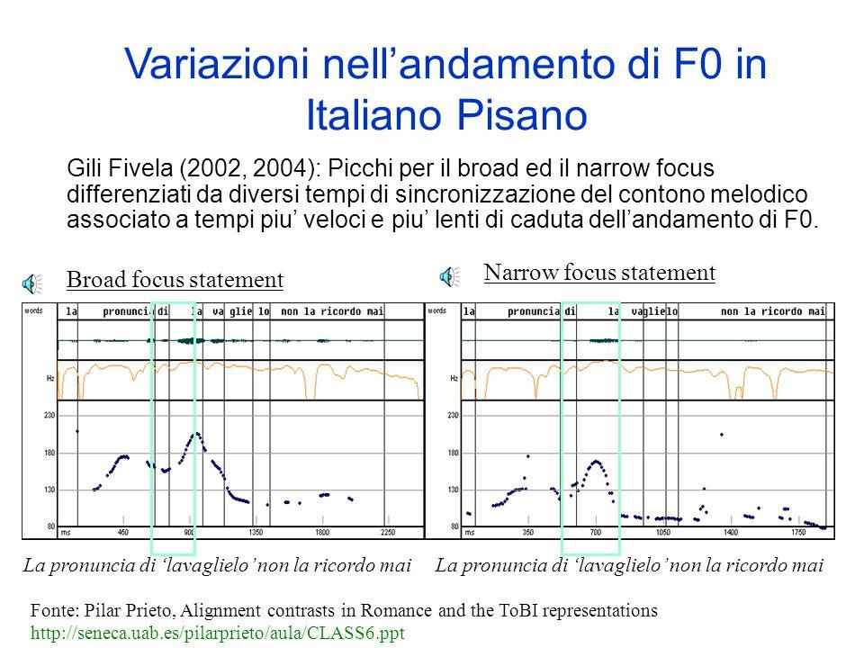 Variazioni nell'andamento di F0 in Italiano Pisano