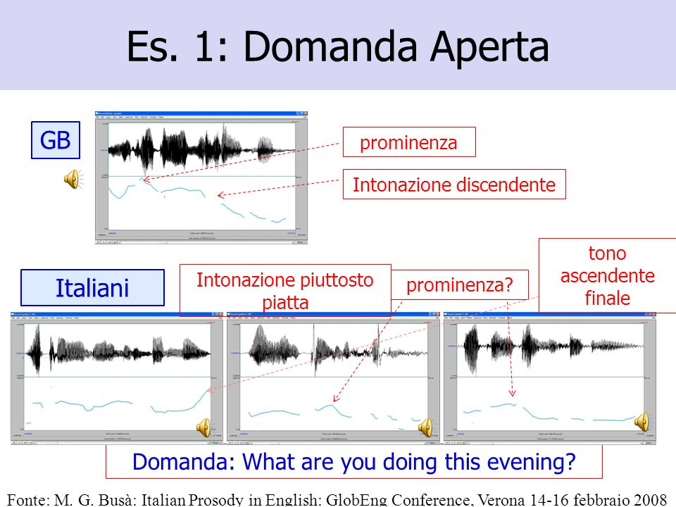 Es. 1: Domanda Aperta GB Italiani