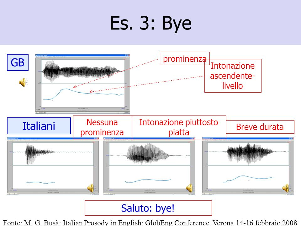 Es. 3: Bye GB Italiani Saluto: bye! prominenza