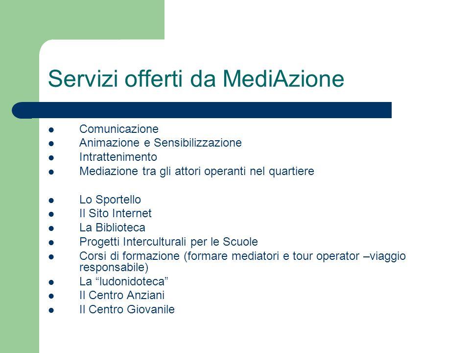 Servizi offerti da MediAzione