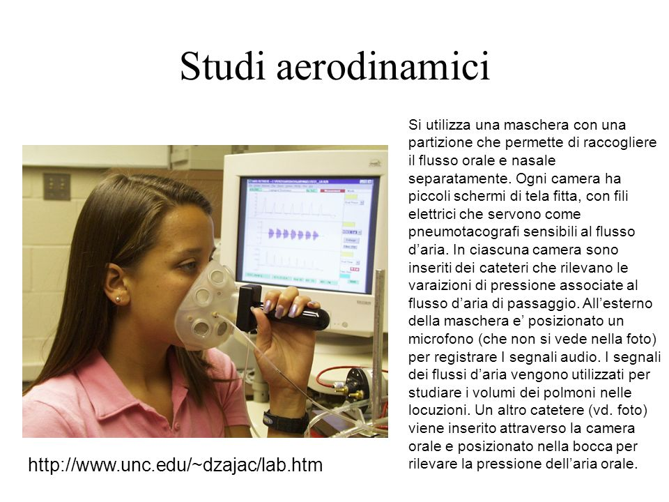 Studi aerodinamici http://www.unc.edu/~dzajac/lab.htm