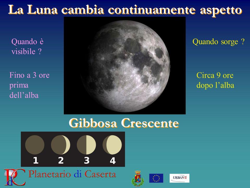 La Luna cambia continuamente aspetto