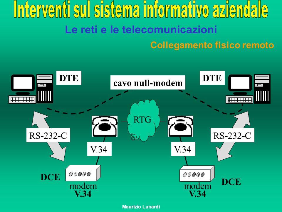 Le reti e le telecomunicazioni