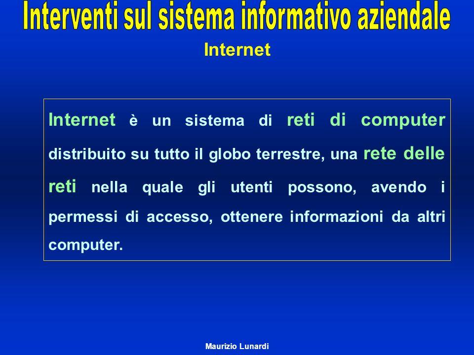 Interventi sul sistema informativo aziendale