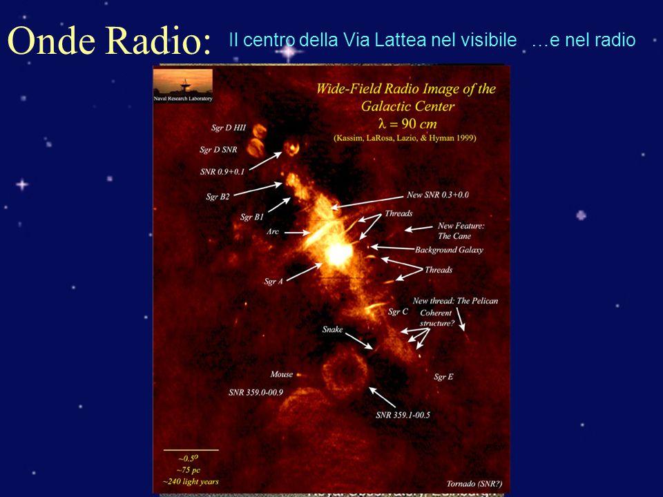 Onde Radio: Il centro della Via Lattea nel visibile …e nel radio