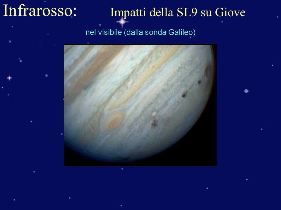 nel visibile (dalla sonda Galileo)