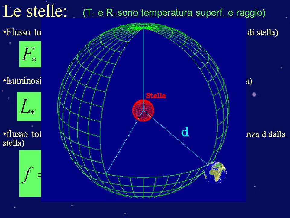 Le stelle: (T* e R* sono temperatura superf. e raggio)