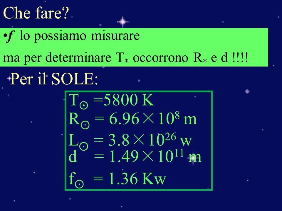 Che fare Per il SOLE: T =5800 K R = 6.96×108 m L = 3.8×1026 w