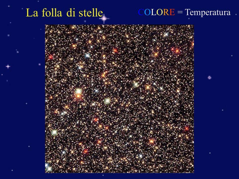 La folla di stelle COLORE = Temperatura