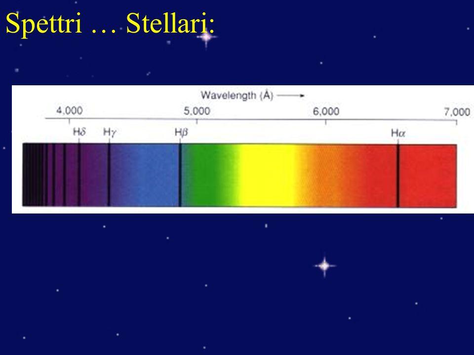 Spettri … Stellari: