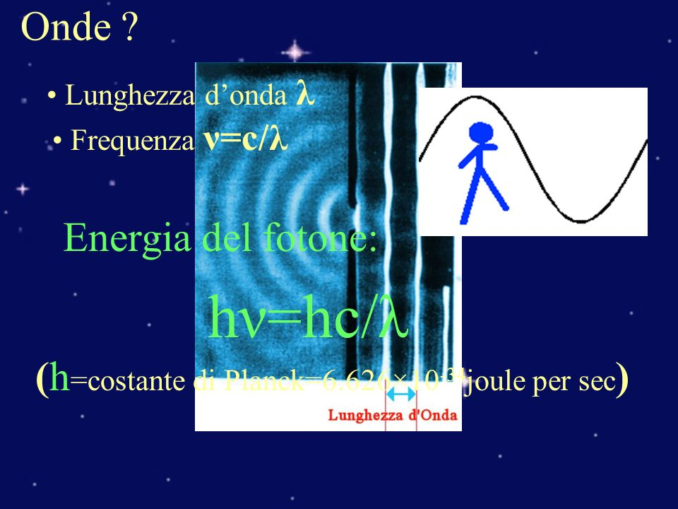 (h=costante di Planck=6.626×10-34joule per sec)