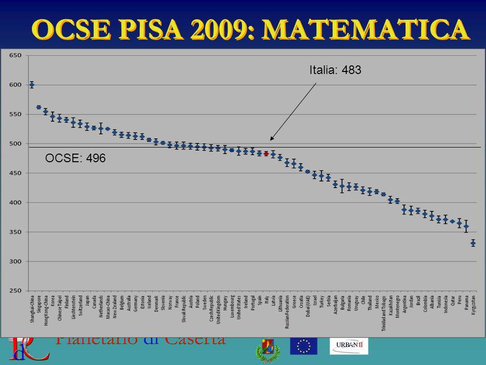 OCSE PISA 2009: MATEMATICA Italia: 483 OCSE: 496