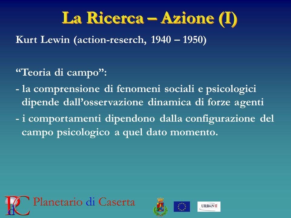La Ricerca – Azione (I) Kurt Lewin (action-reserch, 1940 – 1950)