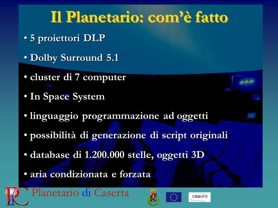 Il Planetario: com'è fatto