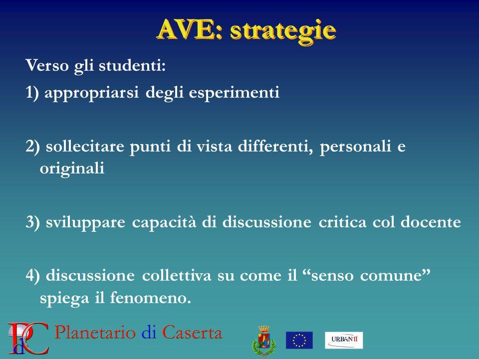 AVE: strategie Verso gli studenti: 1) appropriarsi degli esperimenti