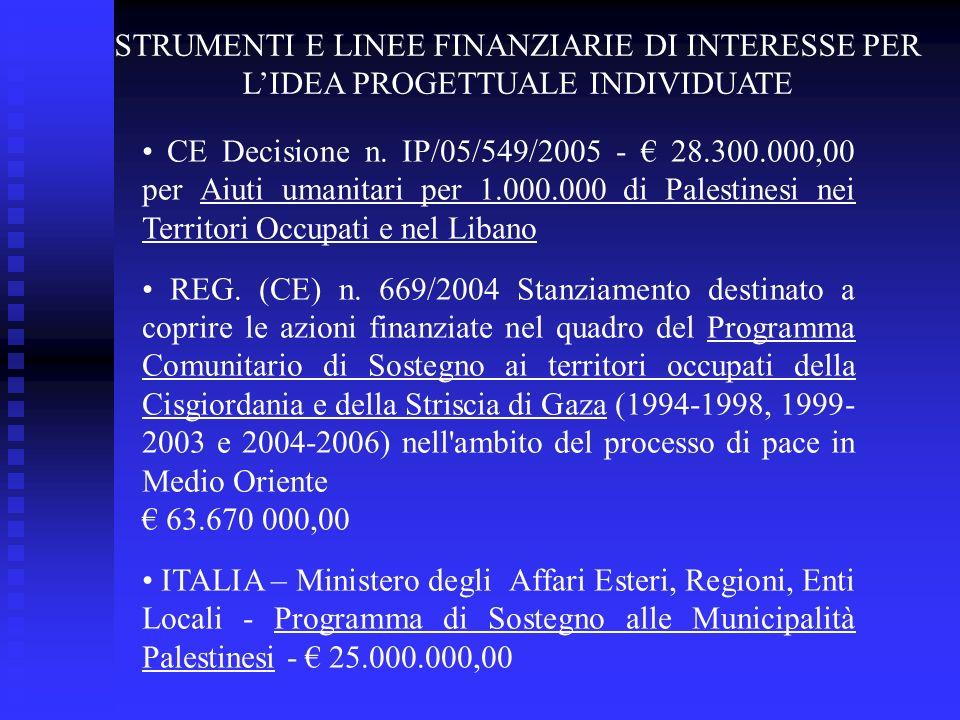 STRUMENTI E LINEE FINANZIARIE DI INTERESSE PER L'IDEA PROGETTUALE INDIVIDUATE