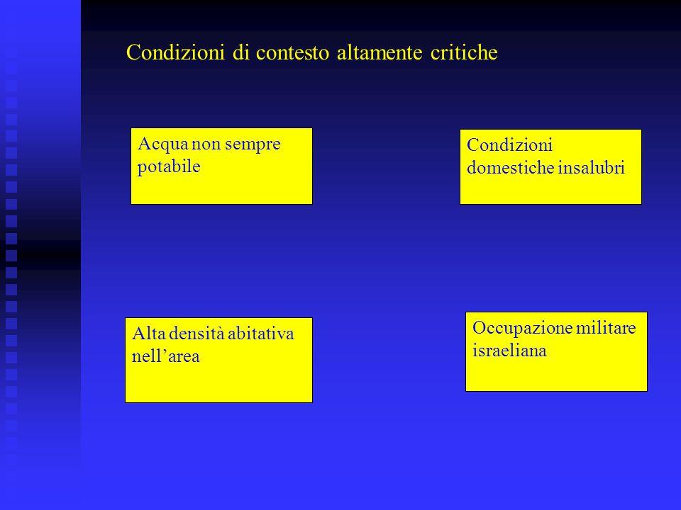 Condizioni di contesto altamente critiche