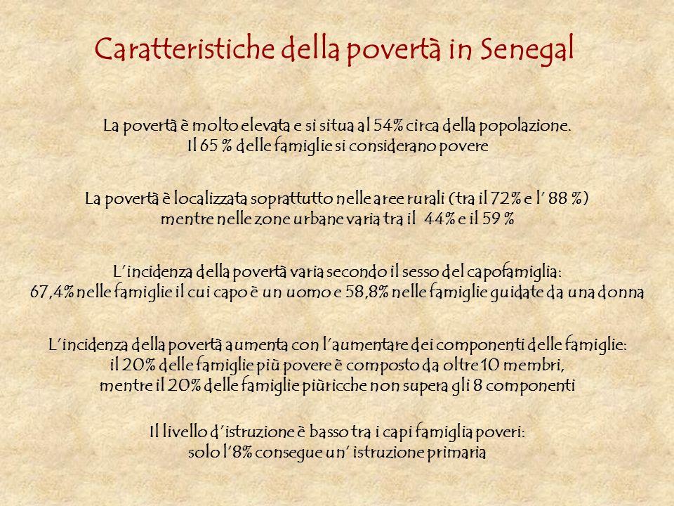 Caratteristiche della povertà in Senegal