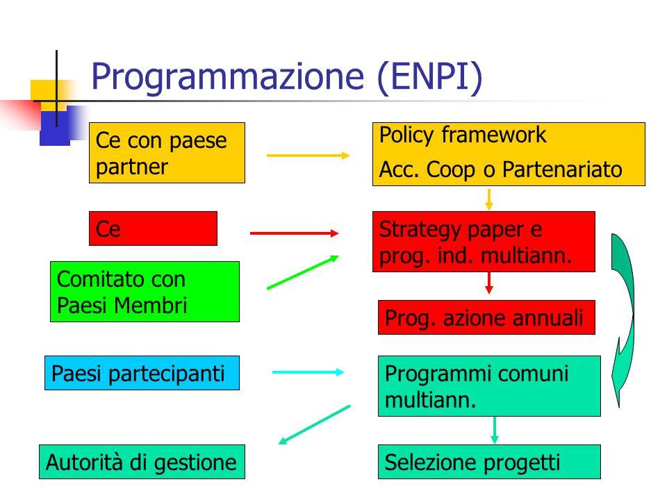 Programmazione (ENPI)