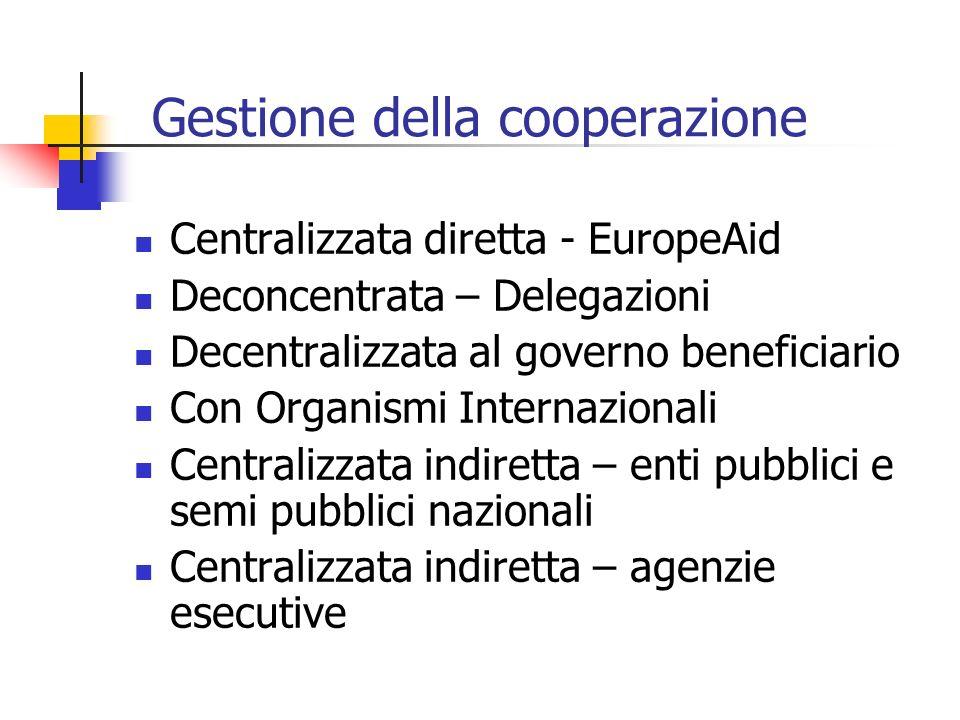 Gestione della cooperazione