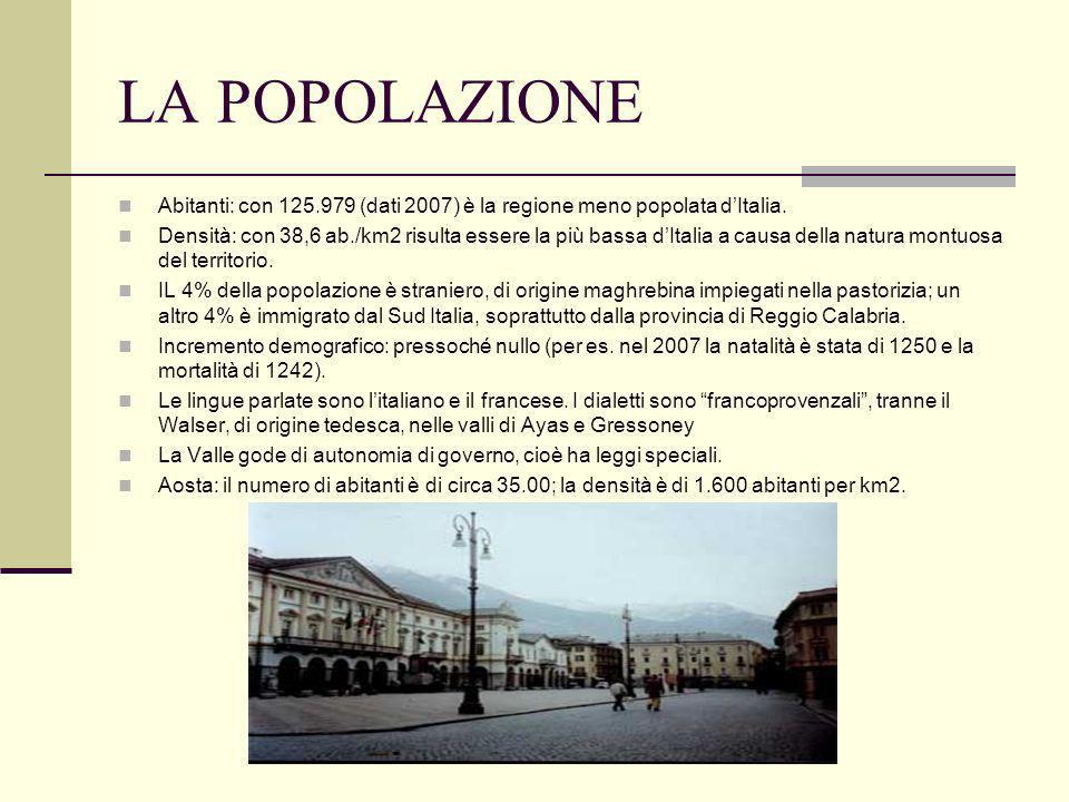 LA POPOLAZIONE Abitanti: con 125.979 (dati 2007) è la regione meno popolata d'Italia.