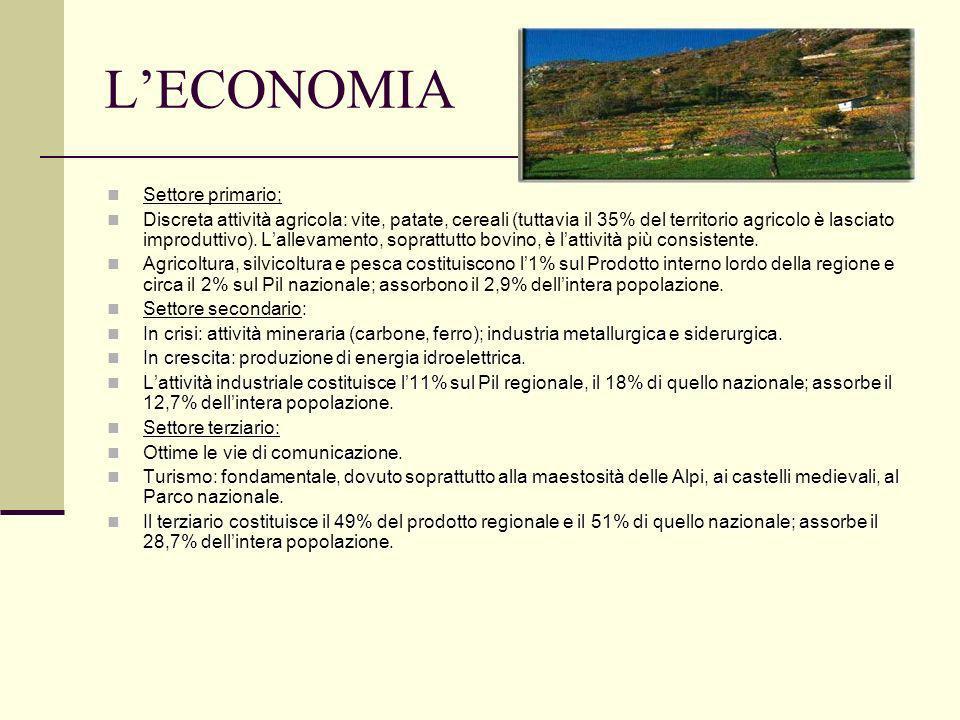 L'ECONOMIA Settore primario;