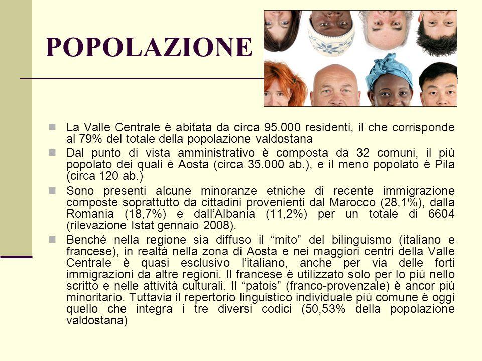POPOLAZIONELa Valle Centrale è abitata da circa 95.000 residenti, il che corrisponde al 79% del totale della popolazione valdostana.