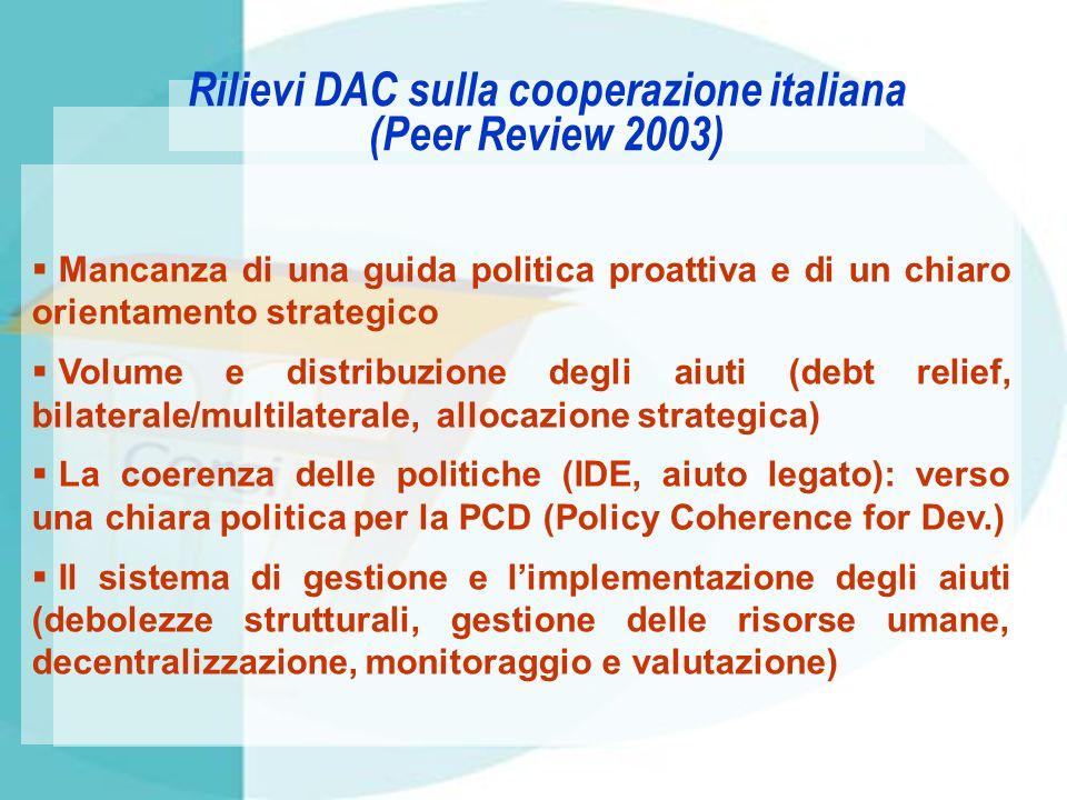 Rilievi DAC sulla cooperazione italiana